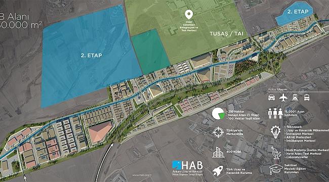 TeknoHAB Ankara Ekonomisine Büyük Değer Katacak